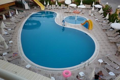 Blue Wave Suite Hotel отзывы