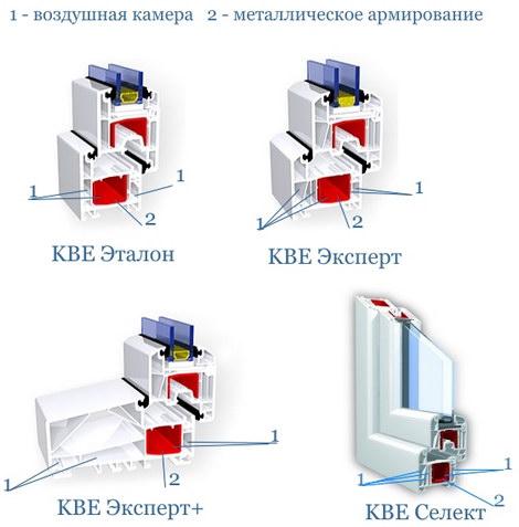 Отзывы о KBE Эталон